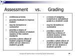 assessment vs grading