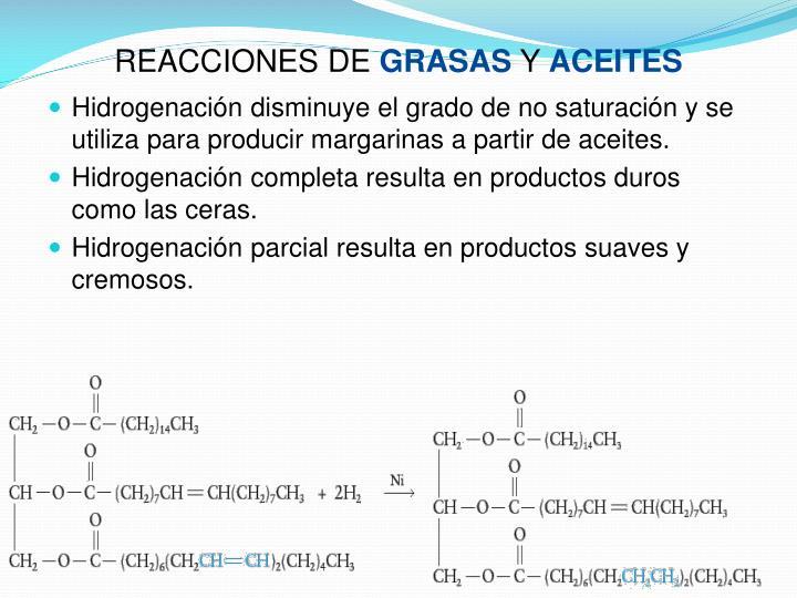 REACCIONES DE