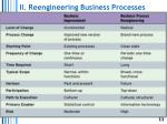 ii reengineering business processes