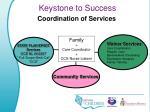 keystone to success