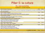 pilier 5 la culture humaniste