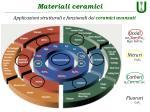 materiali ceramici4