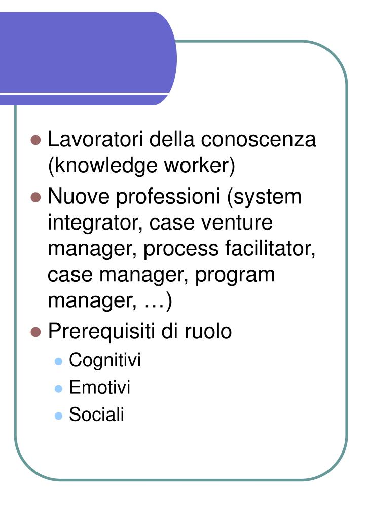 Lavoratori della conoscenza (knowledge worker)