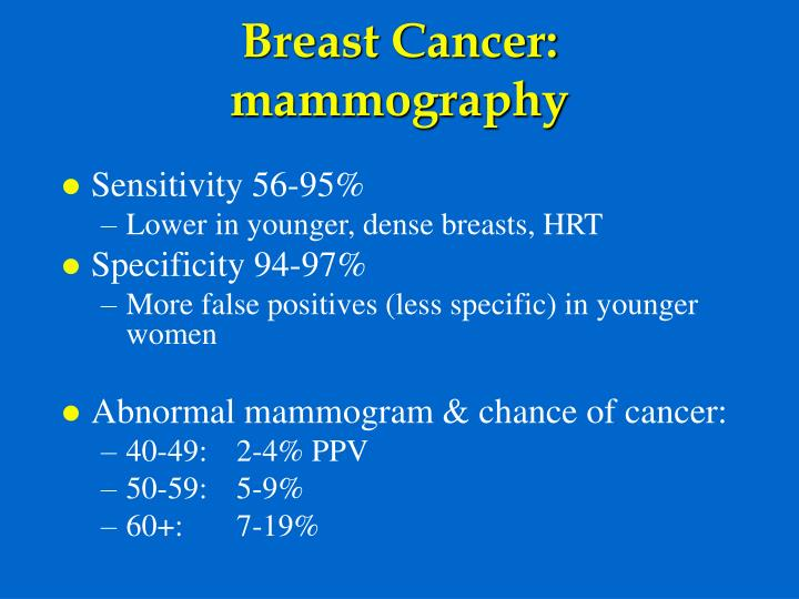 Breast Cancer: mammography