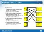 expertenteams 4 teams