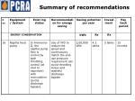 summary of recommendations15