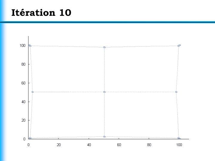 Itération 10