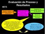 evaluaci n de proceso y resultados