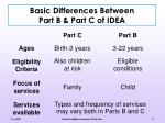 basic differences between part b part c of idea