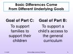 basic differences come from different underlying goals