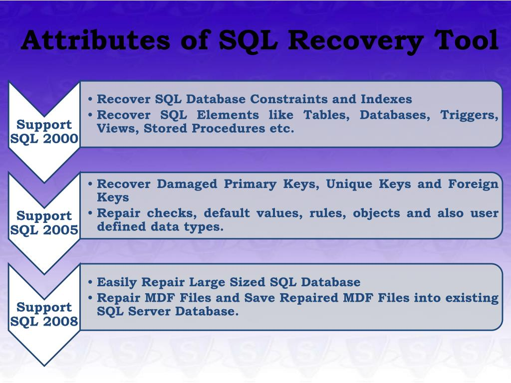 Attributes of SQL Recovery Tool