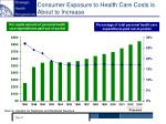 consumer exposure to health care costs is about to increase