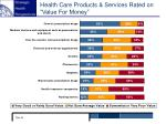 health care products services rated on value for money