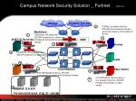campus network security solution fortinet 20051212