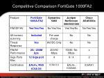 competitive comparison fortigate 1000fa2