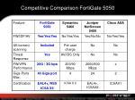 competitive comparison fortigate 5050