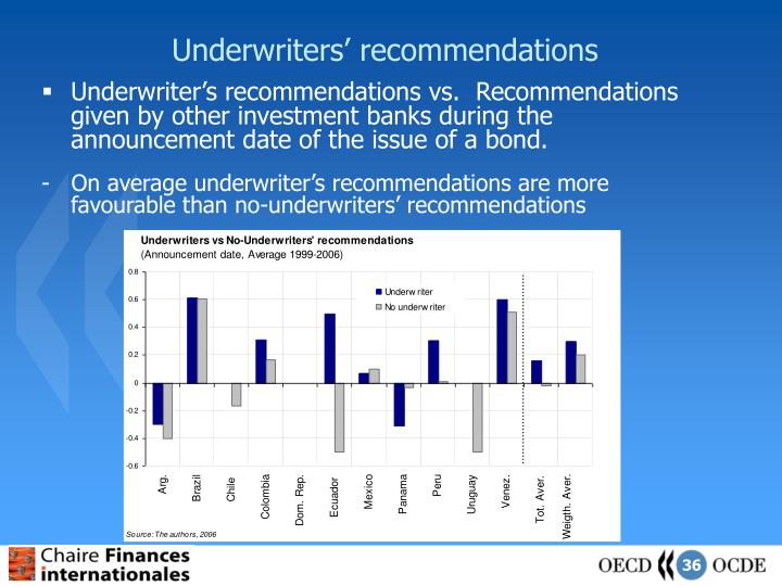 Underwriters' recommendations