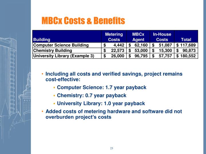 MBCx Costs & Benefits