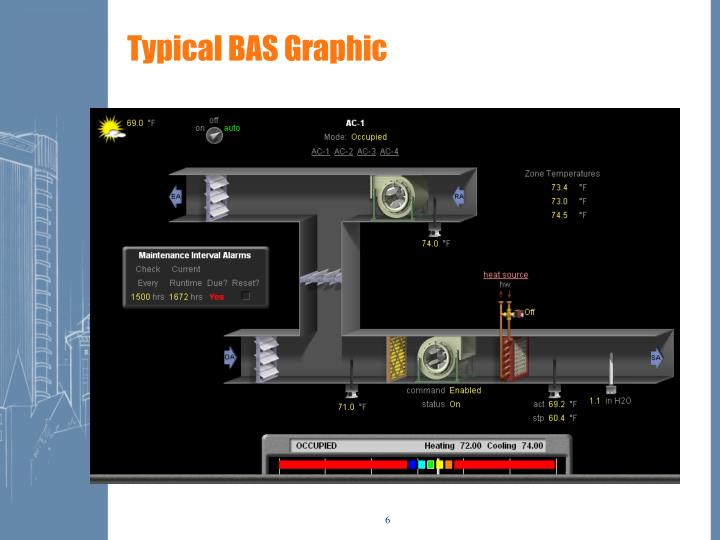 Typical BAS Graphic
