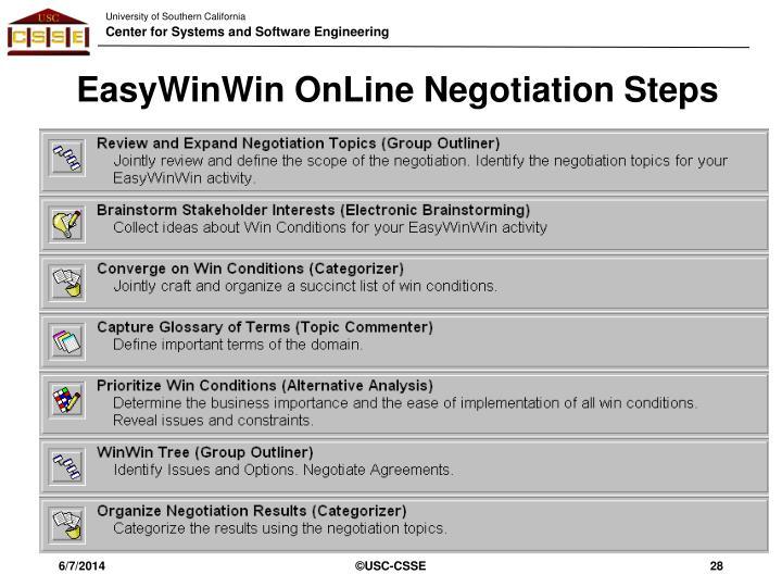 EasyWinWin OnLine Negotiation Steps