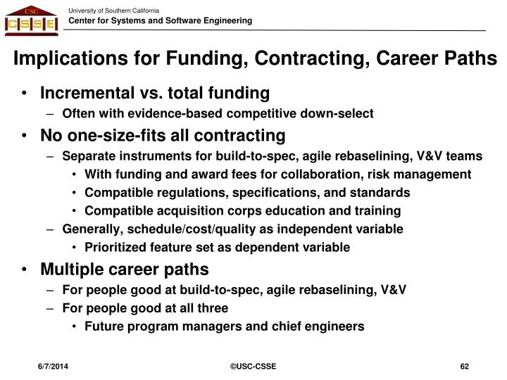 Implications for Funding, Contracting, Career Paths