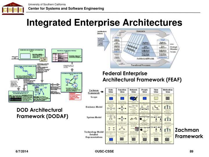 Integrated Enterprise Architectures
