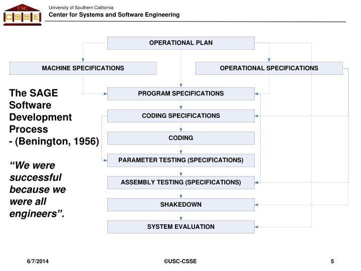 The SAGE Software Development Process