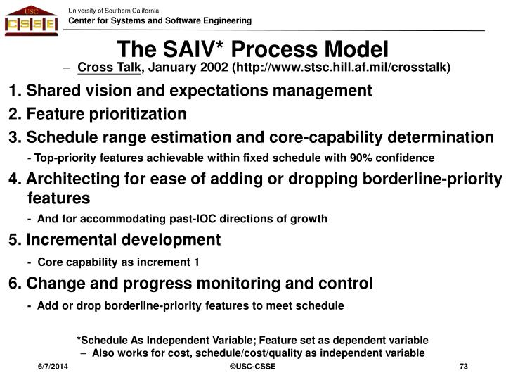The SAIV* Process Model