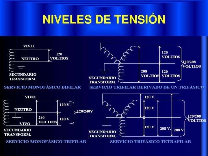 NIVELES DE TENSIÓN