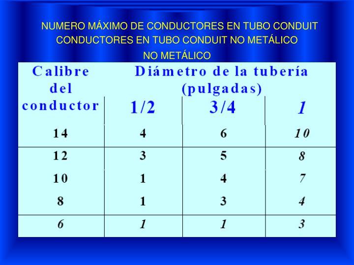 NUMERO MÁXIMO DE CONDUCTORES EN TUBO CONDUIT CONDUCTORES EN TUBO CONDUIT NO METÁLICO