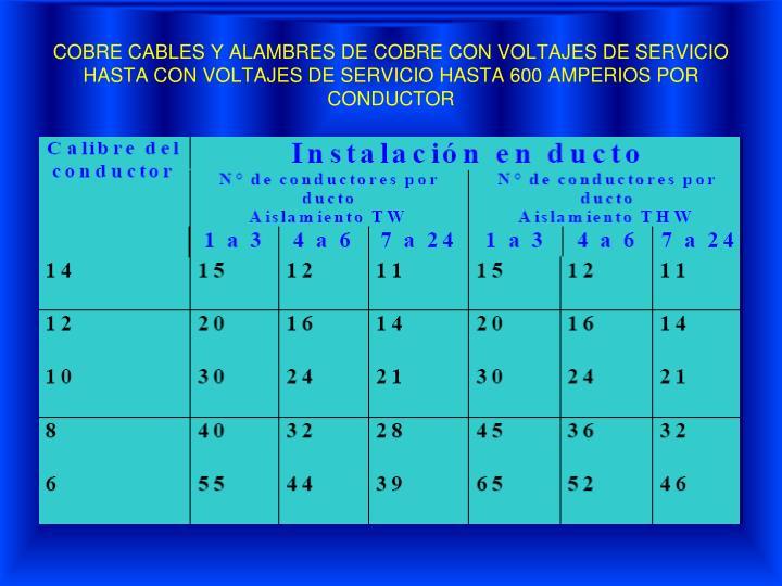 COBRE CABLES Y ALAMBRES DE COBRE CON VOLTAJES DE SERVICIO HASTA CON VOLTAJES DE SERVICIO HASTA 600 AMPERIOS POR CONDUCTOR