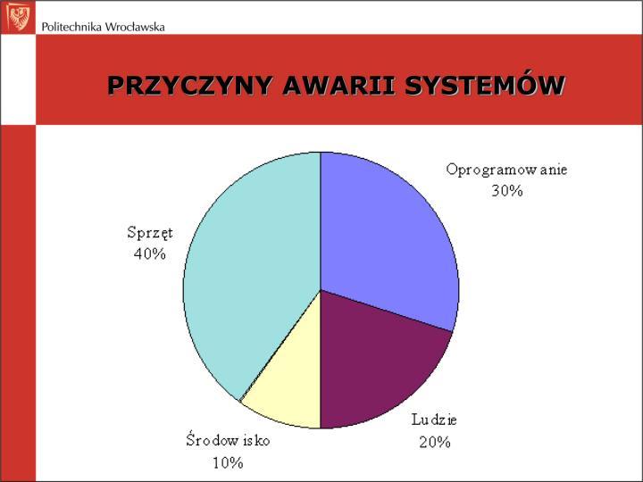 PRZYCZYNY AWARII SYSTEMÓW