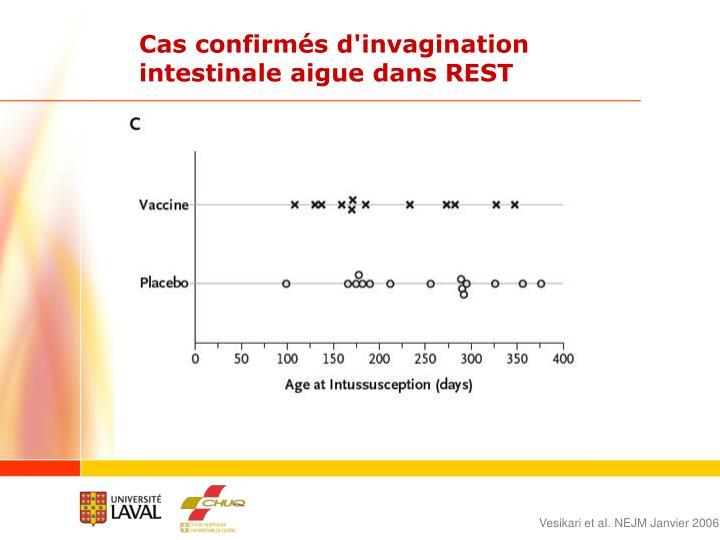 Cas confirmés d'invagination intestinale aigue dans REST