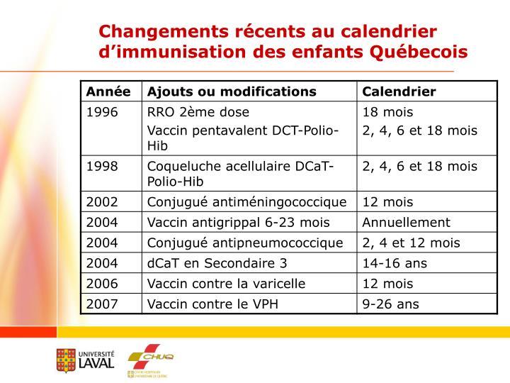 Changements récents au calendrier d'immunisation des enfants Québecois