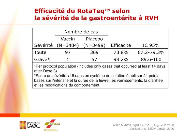 Efficacité du RotaTeq™ selon