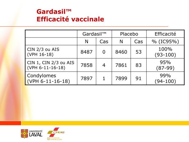 Gardasil™