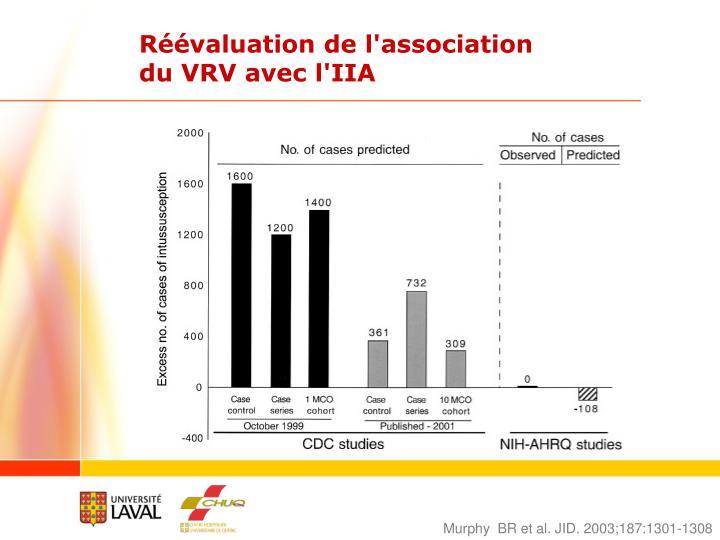 Réévaluation de l'association