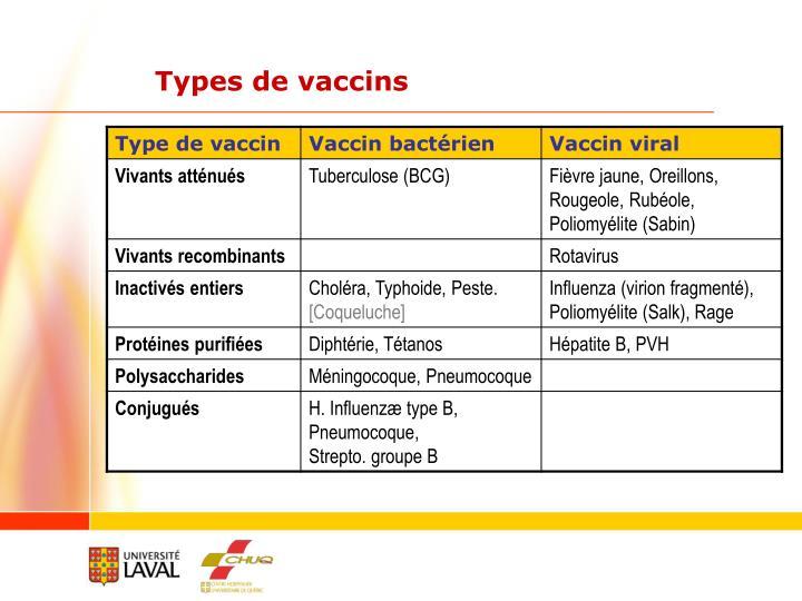 Types de vaccins
