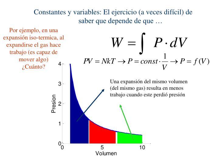 Constantes y variables: El ejercicio (a veces difícil) de saber que depende de que …