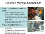 expected medical capabilities