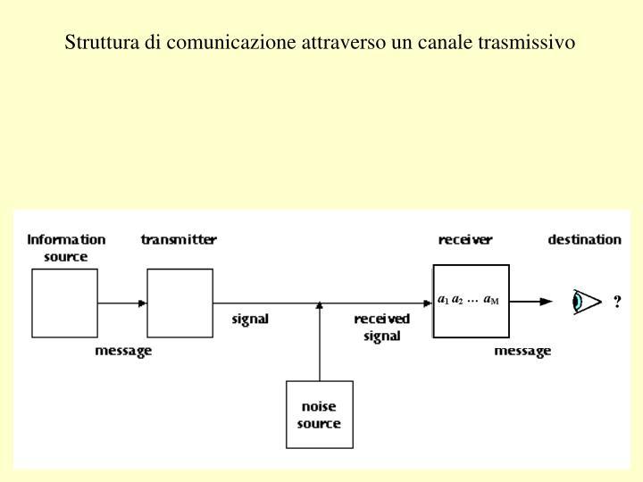 Struttura di comunicazione attraverso un canale trasmissivo