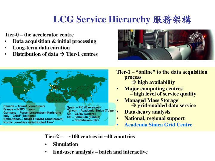 Tier-0 – the accelerator centre
