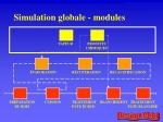 simulation globale modules