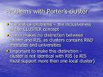 problems with porter s cluster2