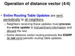 operation of distance vector 4 4