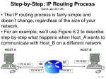 step by step ip routing process book pp 331 36