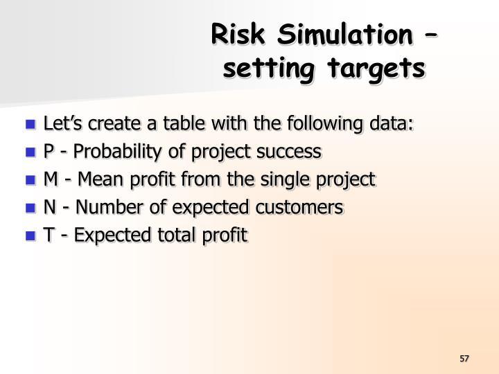 Risk Simulation –