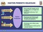 faktor penentu kejayaan