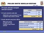 projek rintis sekolah bestari