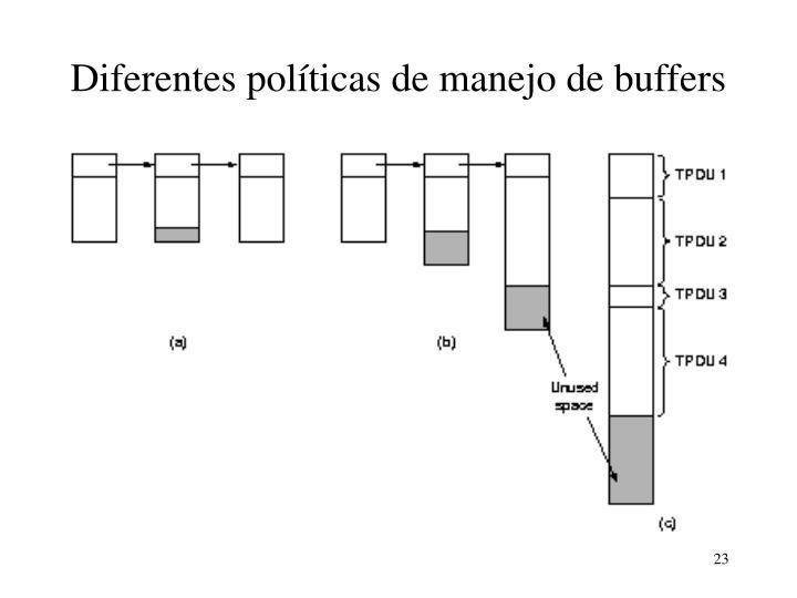 Diferentes políticas de manejo de buffers